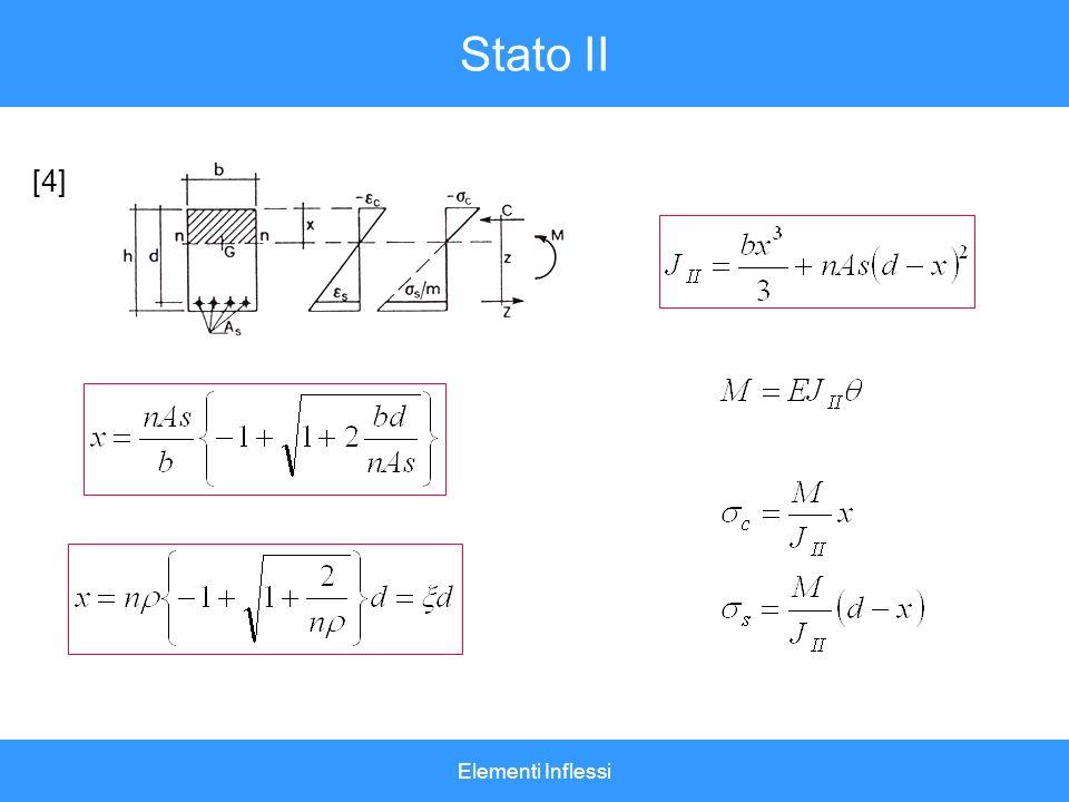 Stato II [4] Elementi Inflessi
